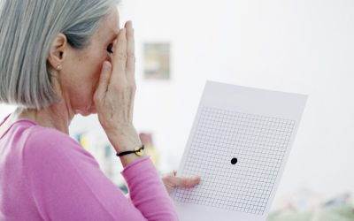 Macular Degeneration Test